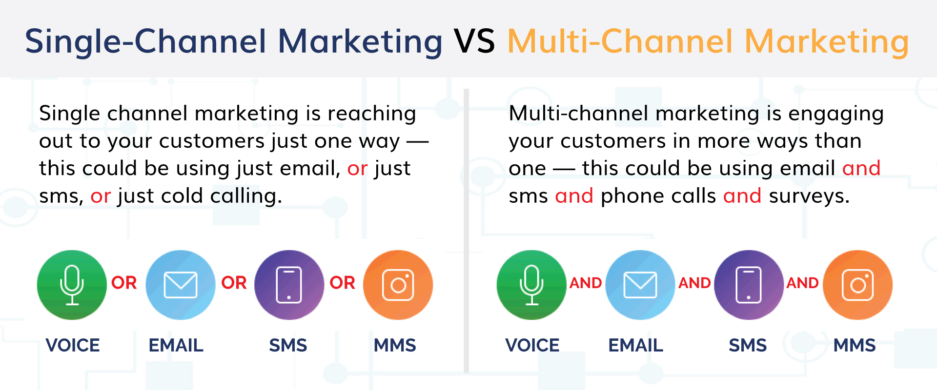 multi-channel-marketing-1